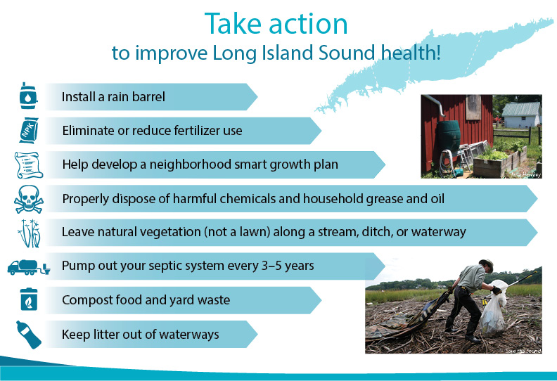 Long Island Sound Annual Water Quality Report